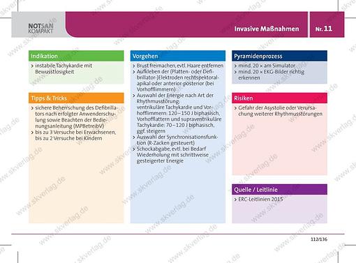 Antwortkarte zur invasiven Maßnahme der Kardioversion
